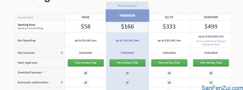 Adespresso 套餐价格